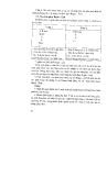 Giáo trình thuật toán và kỹ thuật lập trình Pascal part 3