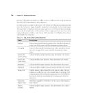 Microsoft Press Configuring sql server 2005 môn 70 - 431 phần 9