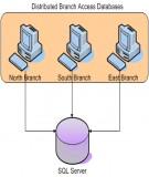 Bài giảng Hệ quản trị cơ sơ dữ liệu - Ks Nguyễn Vương Thịnh