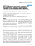 """Báo cáo y học: """"ACR70-disease activity score remission achievement from switches between all the available biological agents in rheumatoid arthritis: a systematic review of the literature"""""""