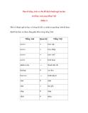 Phụ tố tiếng Anh và vấn đề dịch thuật ngữ tin học từ tiếng Anh sang tiếng Việt (Phần 3)