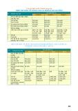 Xúc tiến thương mại - ứng dụng thương mại điện tử - 5