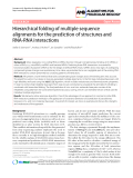 """Báo cáo sinh học: """"Hierarchical folding of multiple sequence alignments for the prediction of structures and RNA-RNA interactions"""""""
