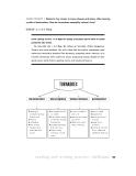 Tài liệu Learning Express visual  Writing  PHẦN 9