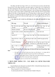 QUẢN LÝ DỰ ÁN - NỘI DUNG TRONG QUẢN LÝ DỰ ÁN - THS. NGUYỄN HỮU QUỐC - 6