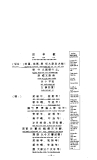 Tự học tiếng Bắc Kinh part 5