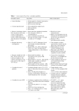 A TEXTBOOK OF POSTPARTUM HEMORRHAGE - PART 5