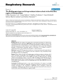 """Báo cáo y học: """"  The Beijing genotype and drug resistant tuberculosis in the Aral Sea region of Central Asia"""""""