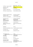 TỪ ĐIỂN SONG NGỮ CHUYÊN NGÀNH KINH TẾ - 4