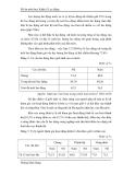 Đề án môn học Kinh tế Lao động - 5
