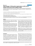 """Báo cáo khoa học: """" Early changes of CD4-positive lymphocytes and NK cells in patients with severe Gram-negative sepsis"""""""