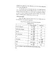 Công nghệ xử lý chất thải khí part 10