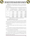 Giáo trình hình thành quy trình phân tích nguyên lý biến động của chi phí vật liệu từ định mức tiêu hao p1