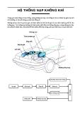 Giáo trình thực tập động cơ xăng II - Phần 4