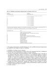 Hazardous Chemicals Handbook 2 Episode 13