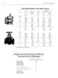 Mechanical Estimating Manual Episode 4