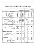 Mechanical Estimating Manual Episode 11