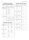 Mechanical Estimating Manual Episode 15