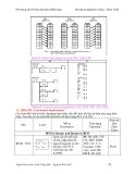 Điều khiển logic - Ngôn ngữ lập trình và ứng dụng - Lâm Tăng Đức - 4
