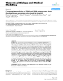 """Báo cáo y học: """"Comparative modeling of DNA and RNA polymerases from Moniliophthora perniciosa mitochondrial plasmid"""""""