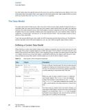 iOS App Programming Guide phần 3