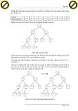 Giáo trình hình thành ứng dụng chế độ đánh giá giải thuật theo phương pháp tổng quan p5