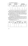 Giáo trình nghiệp vụ kinh doanh thương mại dịch vụ_tập 1_4