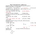Dạng 2:Tính chất hoá học Anđêhit Xeton