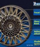 Giáo trình công nghệ tạo hình các bề mặt dụng cụ công nghiệp_3