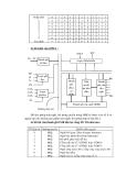 Giáo trình hình thành ứng dụng điều khiển đồng bộ dãy kí tự star bit p7