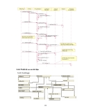 Dự án quản lý siêu thị_3