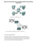 Giáo trình hình thành cấu tạo hệ thống ADCP trong hệ thống mạng VLan p1