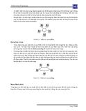 Giáo trình hình thành hệ thống ứng dụng cấu tạo mô hình quản lý mạng phân phối p8