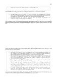 MEDICINE HURST VENTRICULAR ELECTROCARDIOGRAPHY - Part 7
