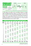 Stock trader almanac 2005 phần 2