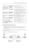 cisco press ccna portable command guide 2nd edition 640 802 phần 8