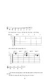 Tự học Guitar part 2