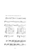 Tự học Guitar part 4