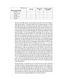 Phương pháp dạy tiếng việt ở Tiểu học_5