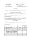 Quyết định số 3193/2011/QĐ-UBND