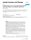 """Báo cáo sinh học: """"Durable cytotoxic immune responses against gp120 elicited by recombinant SV40 vectors encoding HIV-1 gp120 ± IL-15"""""""