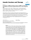 """Báo cáo sinh học: """"Comparison of different delivery systems of DNA vaccination for the induction of protection against tuberculosis in mice and guinea pigs"""""""