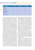 Cosmetic Dermatology (part 4)