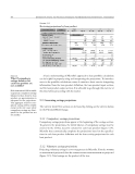 Business planning and financial modeling for microfinance insti phần 5