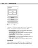 Xml programming bible phần 9