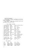 Giáo trình Hán ngữ tập 1 - Quyển hạ part 7