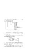 Giáo trình kỹ thuật vi xử lý tập 2 part 4