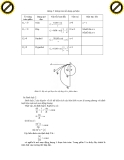 Giáo trình hình thành hệ thống ứng dụng cấu trúc và bản chất vật lý của thiên thạch p3