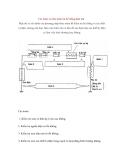Các bước cơ bản kiểm tra hệ thống điện ôtô