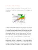 Bàn về sai lệch áp suất dầu điều khiển phanh